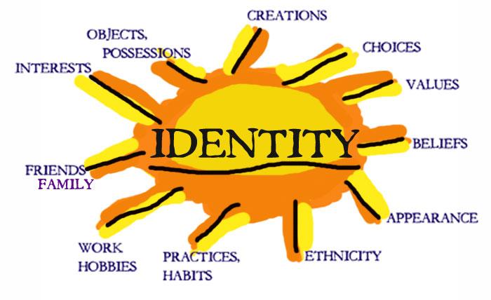 identitetsdannelse giddens